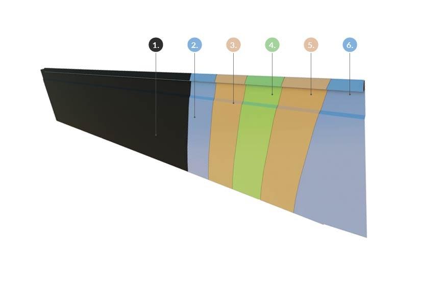 <b>PLANO</b>. Fasada modernih čistih linij brez vzdrževanja